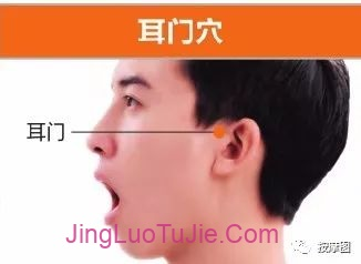 耳门穴,护耳有绝招